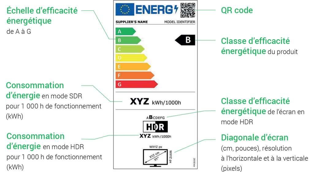 Étiquette énergie TV et écrans. © Label2020