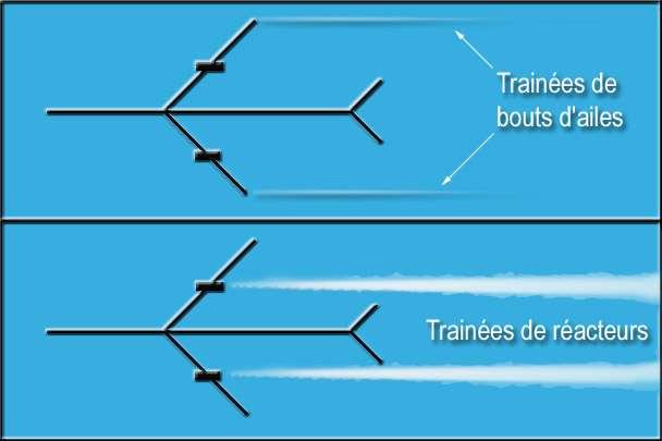 Deux types de traînées de condensation peuvent se former derrière un avion à réaction. © DP