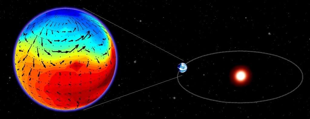 Simulation numérique du climat possible sur Gliese 581 d. Les couleurs correspondent à des températures de surface froides (bleue) à chaudes (rouge). Les flèches représentent les vents à 2 kilomètres d'altitude. © LMD/CNRS