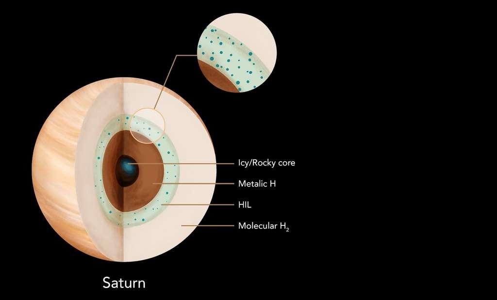 Coupe de l'intérieur de Saturne. © Yi Zheng, HEMI/MICA Extreme Arts Program
