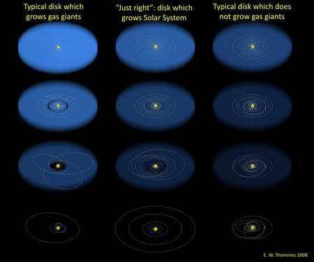 Cliquez pour agrandir. Les trois scénarios de formation d'un système planétaire sur une période de 500 millions d'années. Au centre celui conduisant à un système ressemblant au notre. Ce serait l'exception d'après les nouvelles simulations. Crédit : Ed Thommes, University of Guelph, Canada