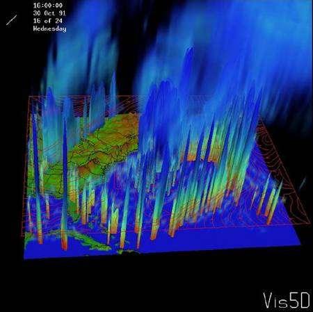 Modélisation de la tempête exceptionnelle en Atlantique Nord du 30 octobre 1991 par un système BlueGene/P. Cet évènement a donné naissance au film En pleine tempête (2000). Crédit IBM