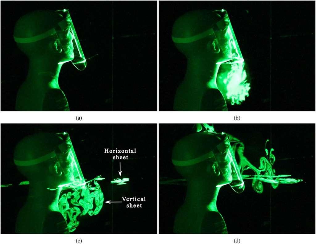 Visualisation de la dispersion des gouttelettes lorsqu'un écran facial est utilisé pour empêcher l'émergence du jet. (a) Avant la toux / l'éternuement ; (b) 0,57 s après le début de la toux ; (c) après 3,83 s et (d) après 16,57 s. Le panache éjecté est éclairé par une feuille laser verticale et horizontale. © Siddhartha Verma, Manhar Dhanak, John Frankenfield