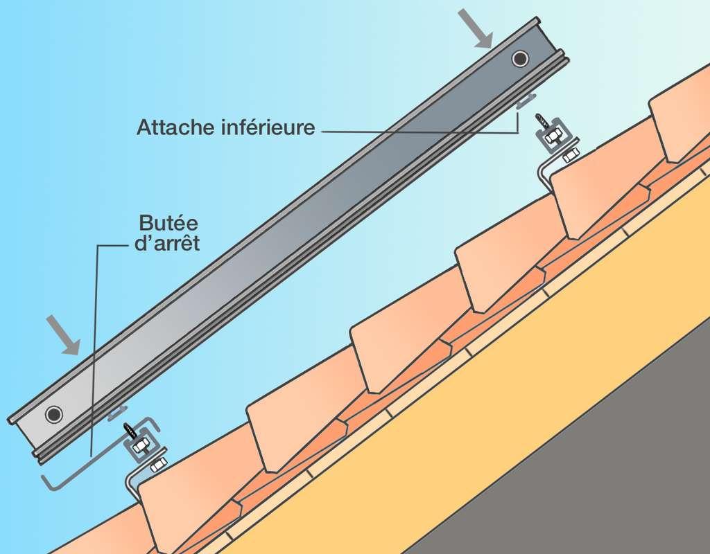 Des butées d'arrêt sont indispensables pour renforcer le maintien des capteurs. Il en faut deux par panneau, fixées sur le profilé du bas à quelque distance des pièces d'ancrage. © M.B. Futura Sciences