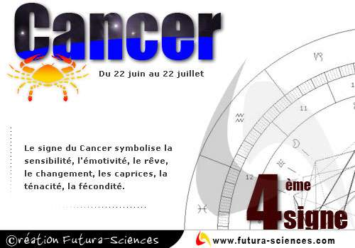 Horoscope Cancer