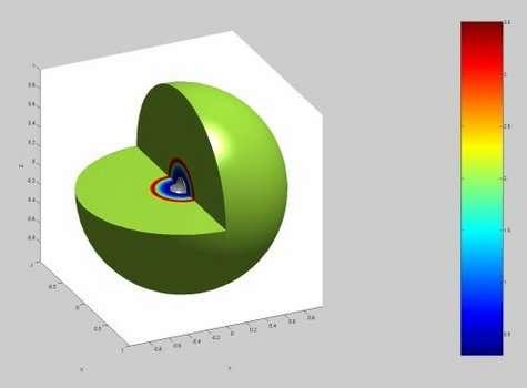 Une vue de la cavité représentée a partir des données numériques. On a superposé à droite l'éclairement du laser. Crédit : CELIA