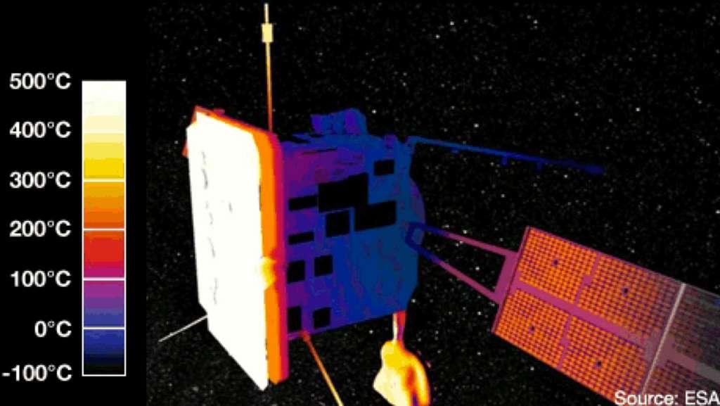 Étude de la protection thermique sur Solar Orbiter. L'idée est de mettre au point un bouclier capable de résister à des températures de quelque 600 °C et que la température au point le plus froid du satellite tombe à -60 °C. © Esa