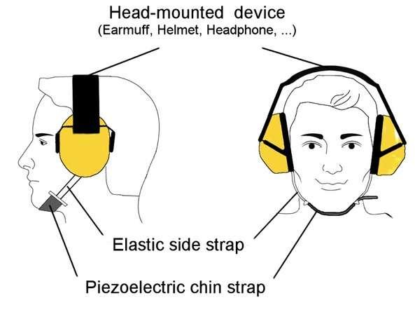 Selon l'équipe de l'École de technologie supérieure de Montréal, sa mentonnière piézoélectrique pourrait permettre d'alimenter de petits appareils électroniques tels que des oreillettes, des implants cochléaires ou des prothèses auditives. Mais il faudrait pour cela superposer au moins une vingtaine de bandes de composite à fibres piézoélectrique. Un gros travail sur l'ergonomie serait nécessaire pour qu'un tel concept soit viable. © École de technologie supérieure de Montréal