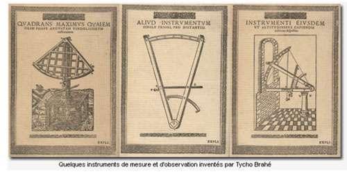 Quelques instruments de mesure et d'observation inventés par Tycho Brahe. © DR