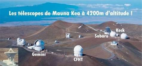 (crédit : Institute for Astronomy - University of Hawaii, Futura-Sciences) Montage Futura-Sciences.com