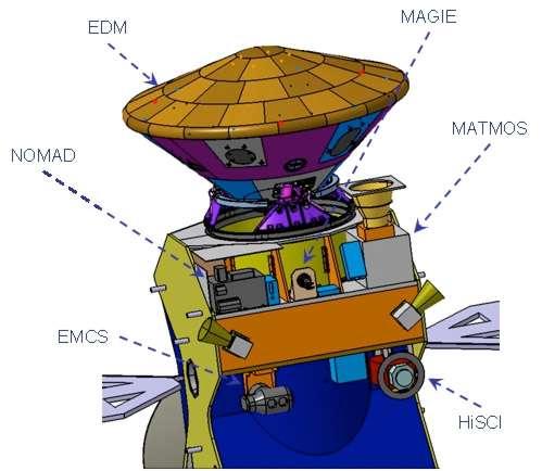 Une des architectures étudiées pour la mission ExoMars 2016. © Esa