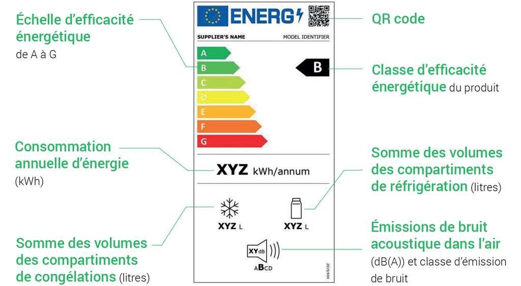 Étiquette énergie réfrigérateur, congélateur, cave à vin. © Label2020