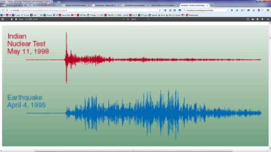 Les sismogrammes correspondant à un test nucléaire souterrain (en rouge, essai indien du 11 mai 1998) et à un séisme (en bleu) présentent des aspects très différents. © J. David Rogers, université du Missouri, Keith D. Koper, université St. Louis