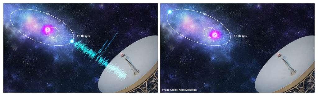 Une vue d'artiste d'un modèle de modulation orbitale dans lequel la source du sursaut radio rapide (FRB), en bleu, est en orbite autour d'un objet compagnon, en rose. © Kristi Mickaliger, Observatoire de Jodrell Bank