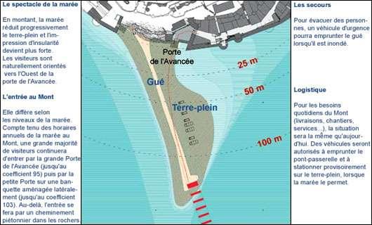 Schéma de principe du gué d'accès au Mont-Saint-Michel. © Tous droits de reproduction interdits