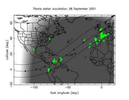 Figure 5. Cliquer pour agrandir. Trajectoire de l'ombre de Titania sur Terre le 8 septembre 2001. Les étoiles indiquent la position géographique des stations ayant observé l'occultation stellaire sur trois continents, parmi lesquelles figurent des observations visuelles conduites par des amateurs. Crédit : Observatoire de Paris, Lesia