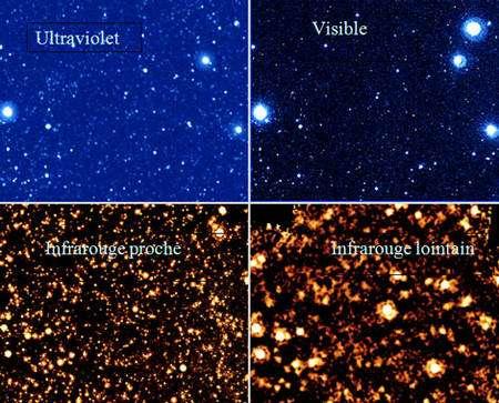 Champ de galaxies (Chandra Deep Field South) observé à diverses longueurs d'ondes, des galaxies très lointaines (à près de 10 milliards d'années lumière de la Voie Lactée) y sont détectées (© D. Burgarella)