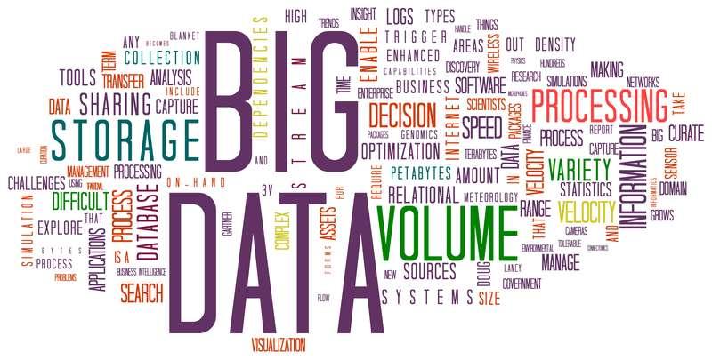 Le traitement massif des données numériques permet notamment d'anticiper des phénomènes de grande ampleur. © Camelia.boban, Wikimedia Commons, CC by-sa 3.0