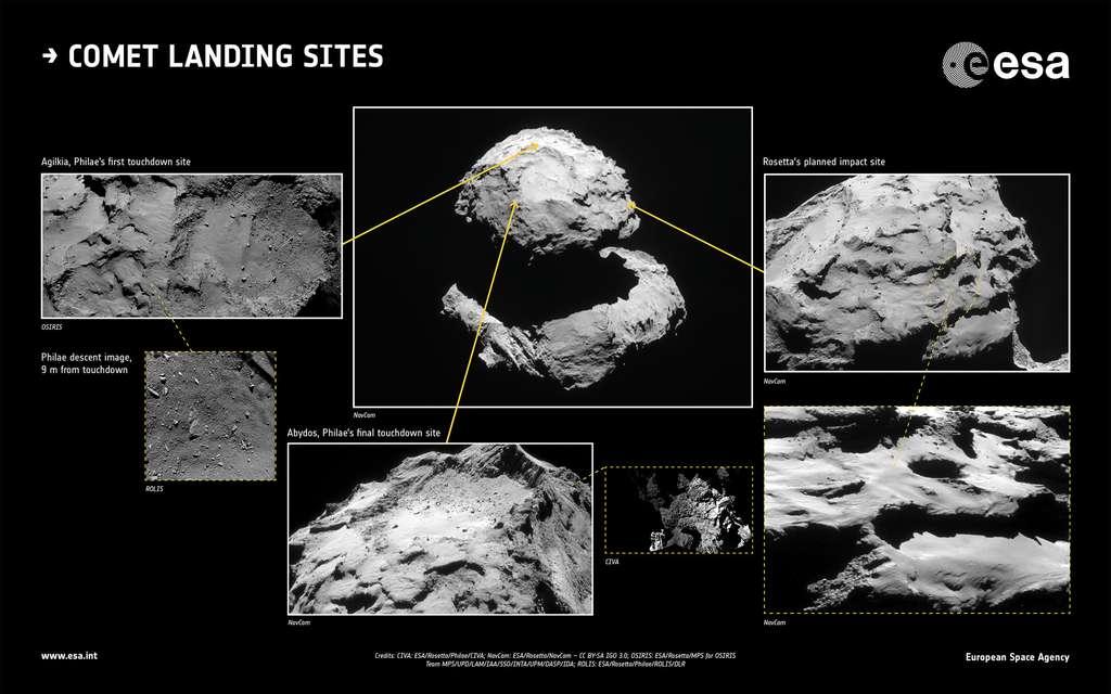 Les différents sites d'atterrissage de Rosetta sur la comète Churyumov-Gerasimenko. © ESA