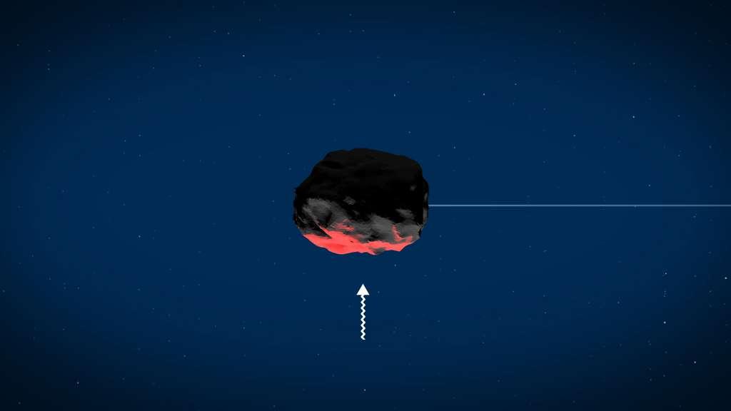 Certains astéroïdes se sont beaucoup éloignés de leur famille d'origine par un effet de mini-propulsion causé par le réchauffement dû au Soleil et le refroidissement de leur surface (effet Yarkovsky). © Nasa, GSFC