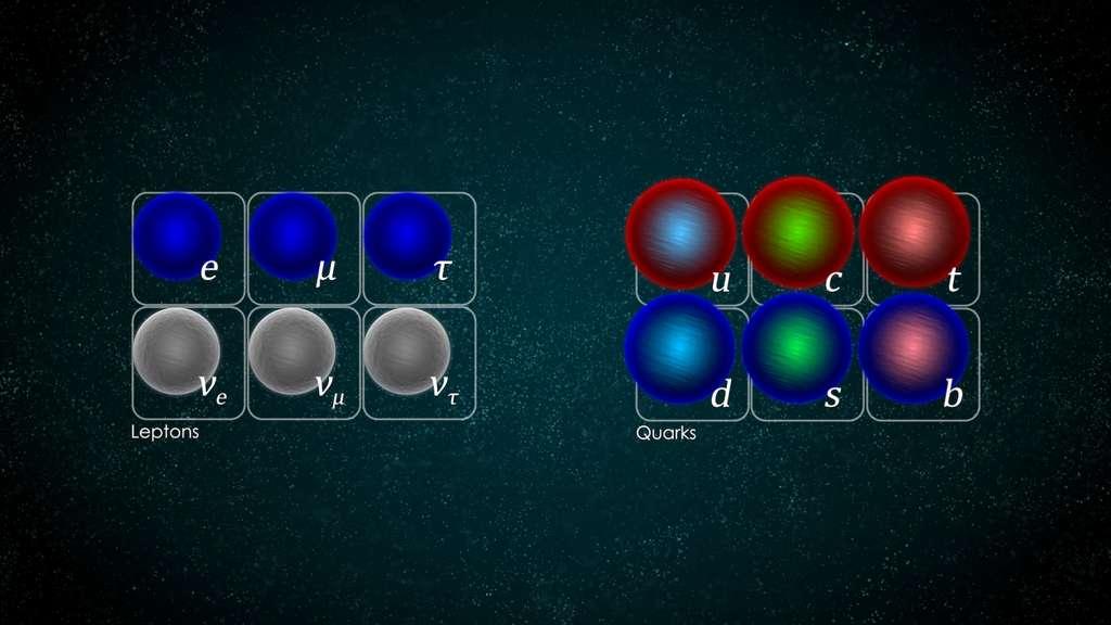 La théorie standard de la physique des particules sépare les particules élémentaires constituant la matière en deux familles : les leptons et les quarks. Chaque famille compte six particules, regroupées par paires ou « générations ». Les particules les plus stables, qui sont les plus légères, constituent la première génération, alors que les plus lourdes et moins stables appartiennent à la deuxième et à la troisième générations. Les six sortes de leptons sont regroupés en trois générations – l'électron et le neutrino de l'électron, le muon et le neutrino du mu, et enfin le tau et le neutrino du tau. De même, les six sortes de quarks sont regroupées par paires dans chacune de ces générations – le quark u et le quark d forment la première génération, puis viennent le quark c et le quark s, et enfin le quark t et le quark b. © Daniel Dominguez, Cern
