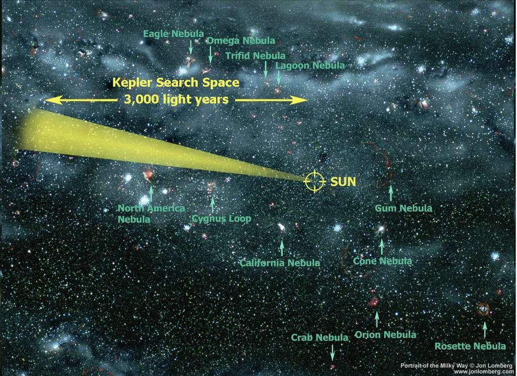 Sur ce schéma, on voit la région observée par Kepler à l'intérieur de la Voie lactée. Il s'agit du cône jaune. © Jon Lomberg