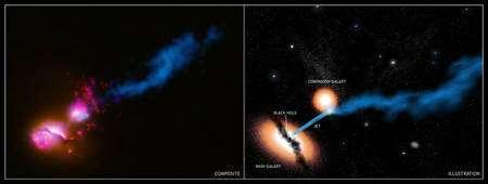 Cliquez pour agrandir. Crédits : Image : X-ray: Nasa/CXC/CfA/D.Evans et al.; Optical/UV : Nasa/STScI; Radio: NSF/VLA/CfA/D.Evans et al., STFC/JBO/Merlin; Illustration : Nasa/CXC/M. Weiss