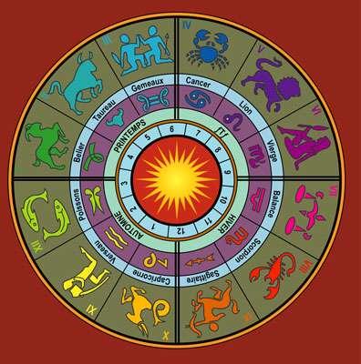 Le zodiaque est fondamentalement une représentation de repères temporels basés sur le ciel : la position de constellations. L'Homme cherche à se positionner devant un infini.