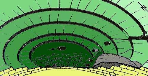 Une ouvala est souvent une suite de dolines de diamètres différents comme l'ouvala de la Perrausaz, en Suisse, creusée dans une voûte anticlinale, présentée sur ce schéma. © DR