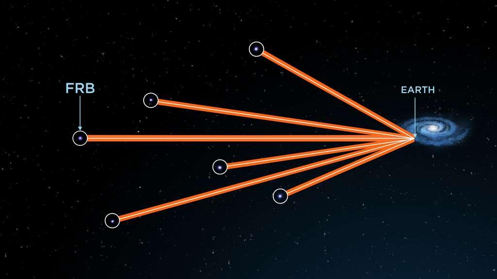 En étudiant d'autres sursauts radio rapides, les astronomes espèrent désormais construire une carte de la répartition de la matière dans l'Univers. Une carte qui pourrait aider à mieux comprendre comment notre Univers a évolué. © International Centre for Radio Astronomy Research