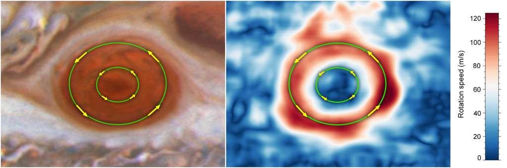 En analysant les images prises par le télescope spatial Hubble entre 2009 et 2020, les chercheurs de l'université de Californie à Berkeley (États-Unis) ont découvert que la vitesse moyenne du vent juste à l'intérieur des limites de la Grande Tache rouge a augmenté jusqu'à 8 % et dépassé 640 kilomètres par heure. En revanche, les vents près de la région la plus interne de la tempête se déplacent beaucoup plus lentement. Les deux se déplacent dans le sens inverse des aiguilles d'une montre. © Michael H. Wong (UC Berkeley), Nasa, ESA