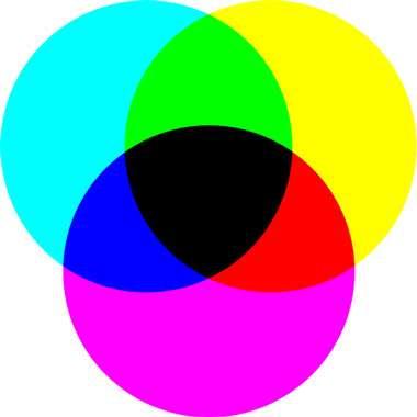 La synthèse soustractive des couleurs. © DR