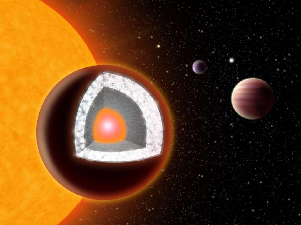 Vue intérieure de 55 Cancri e, une planète très chaude avec une surface de graphite qui entoure essentiellement une épaisse couche de diamant, en dessous de laquelle se trouve une couche de silicium à base de minéraux et d'un noyau de fer en fusion au centre. © Haven Giguere, Yale Univ.