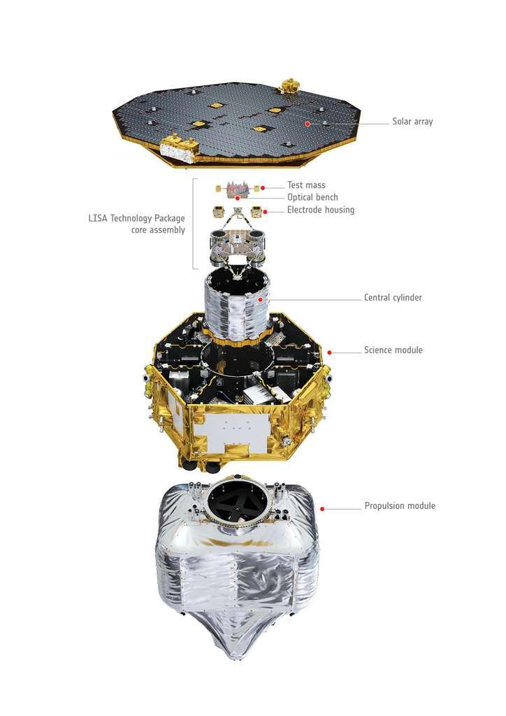 De forme cylindrique et doté d'un panneau solaire hexagonal, le satellite Lisa Pathfinder est large de 2,3 m, haut d'un mètre et pèse environ 500 kg (1,9 tonne avec le module propulsif). © Esa