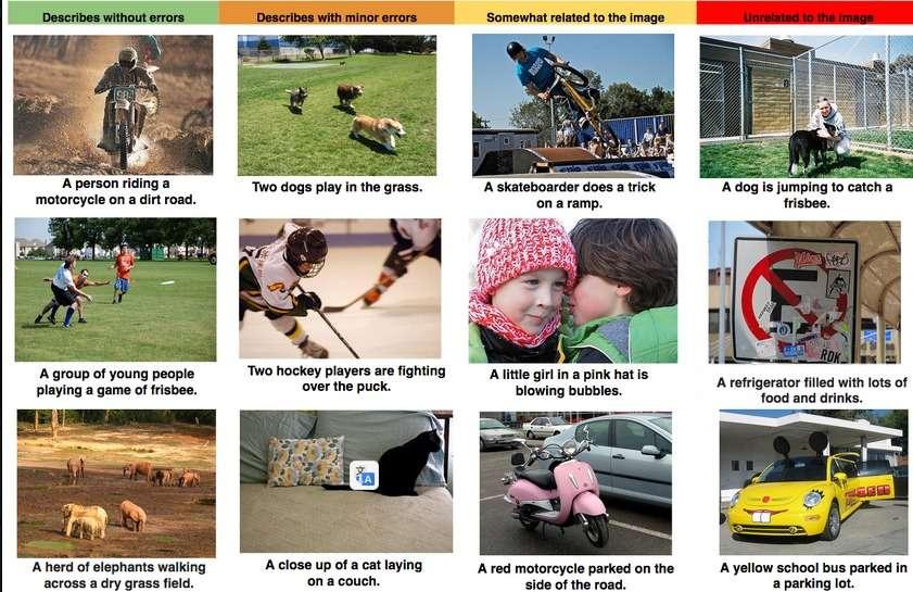 Quelques exemples des résultats obtenus par le logiciel de description d'images de Google lors de différents tests. Les colonnes de gauche à droite classent les descriptions en allant de la plus exacte au hors-sujet complet. © Google