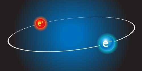 Une vue d'artiste du positronium. Rappelons qu'à strictement parler, des orbites n'existent pas dans le monde quantique. © APS/Alan Stonebraker