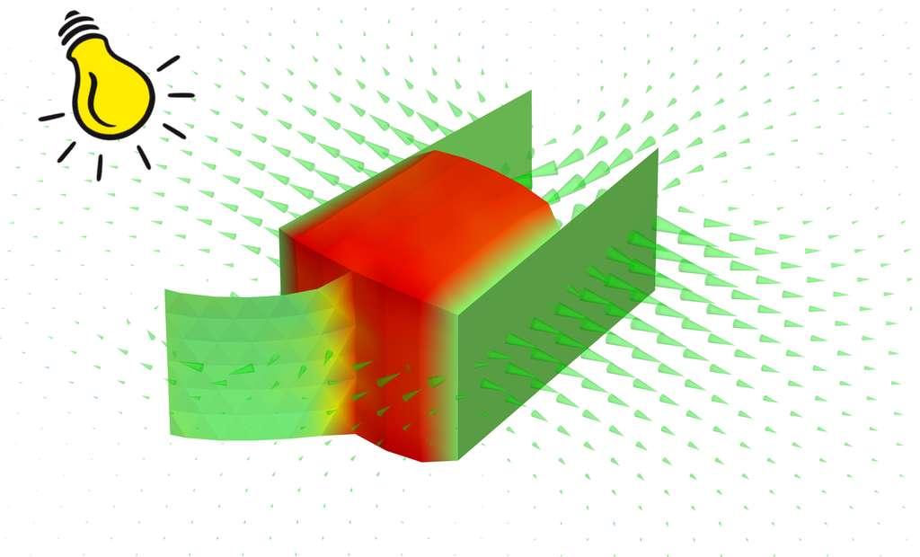 Une représentation très schématique de ce microrobot nageur. Un stimulus externe, et périodique, pourrait faire enfler et désenfler le cube rouge, provoquant la déformation des plaques latérales, lesquelles se tordraient cycliquement, à la manière de palmes. Un autre stimulus externe (ici la lumière) ferait plier la petite plaque enfichée à l'avant et agissant comme un gouvernail. Les traces vertes indiquent les mouvements du fluide environnant résultant de ces mouvements, calculés par le logiciel de simulation. De quoi faire avancer ce microrobot ou bien, s'il est solidaire d'un support, mettre en mouvement un liquide. © Alexander Alexeev