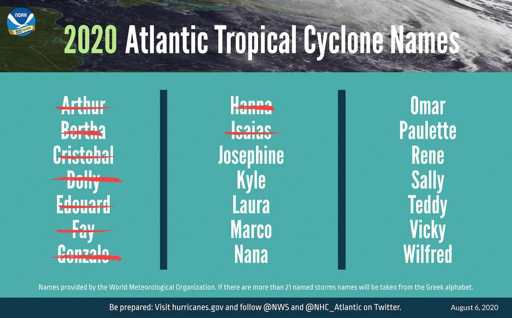 La liste des noms donnés aux tempêtes tropicales qui se sont déclenchées entre le 1er juin et le 6 août 2020. © NOAA