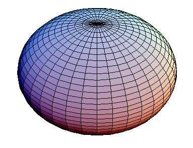 La forme de la Terre peut être approximativement représentée par un ellipsoïde de révolution. Un ellipsoïde peut aussi être associé au moment d'inertie de la planète. Dans les deux cas, l'axe principal ne coïncide pas avec l'axe de rotation de la Terre. Crédit : Wikimedia Commons