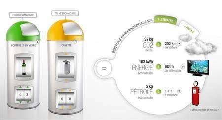 Calculez en quelques clics l'intérêt de choisir la bonne poubelle. (Cliquer sur l'image pour l'agrandir.) © Eco-Emballage