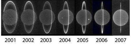 Evolution de l'aspect d'Uranus (IR) entre 2001 et 2007. Keck obs.