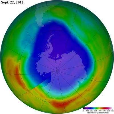 Le 22 septembre 2012 est le jour de l'année où le trou d'ozone était le plus important. Les données satellite de la Nasa permettent d'identifier les régions où l'épaisseur de la couche est beaucoup plus fine. L'échelle ici est en unités Dobson, elle quantifie le nombre de molécules d'ozone par km². Le violet et le rouge correspondent respectivement au minimum et maximum de concentration surfacique. © Nasa/Goddard space flight center