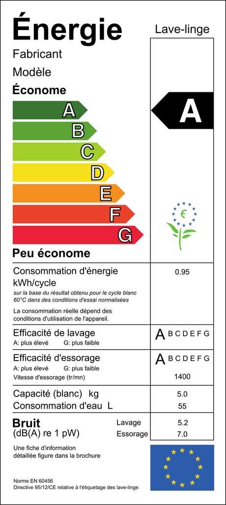 Exemple d'étiquette-énergie d'un lave-linge. © Wikimedia Commons.
