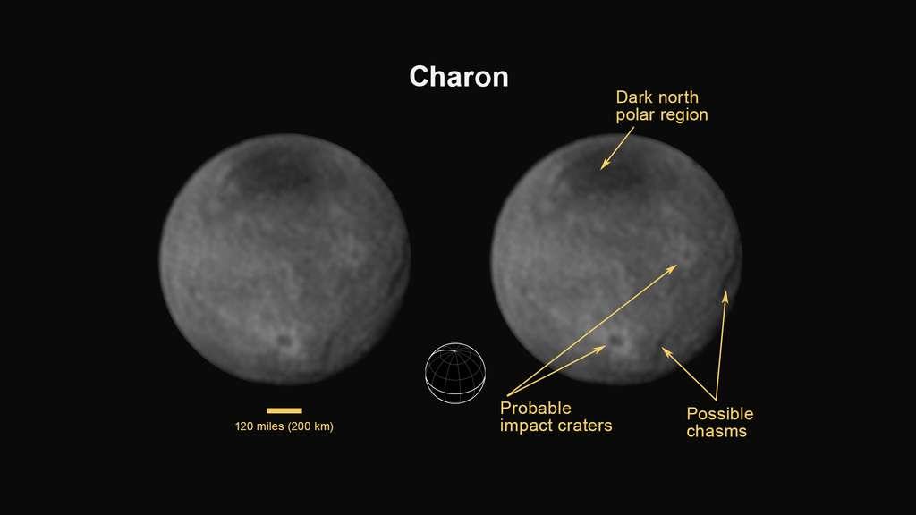 Charon (environ 1.200 km de diamètre) photographié par New Horizons le 11 juillet. Les planétologues de la mission ont distingué des cratères et des canyons à sa surface. La grande tache sombre (320 km) située à proximité de son pôle nord est encore de nature inconnue. © Nasa, Johns Hopkins University Applied Physics Laboratory, Southwest Research Institute