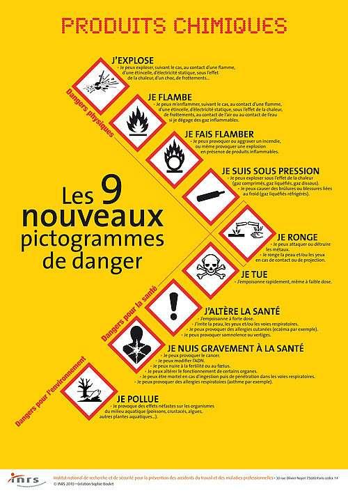 L'un de ces pictogrammes sur un produit marque le fait qu'il deviendra, en fin d'usage, un déchet toxique. © INRS