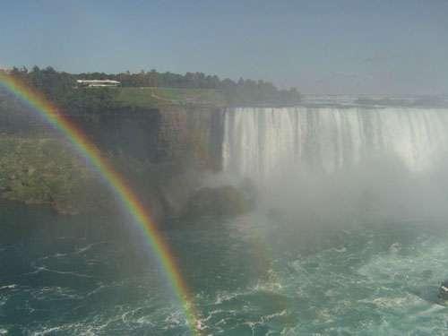 Un arc-en-ciel devant les chutes du Niagara.