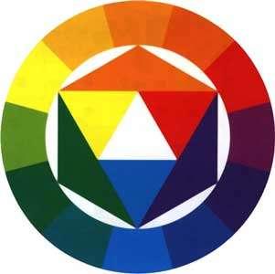 Le cercle chromatique est un élément essentiel de l'enseignement des couleurs. Ici, le cercle chromatique en 12 parties. © DR