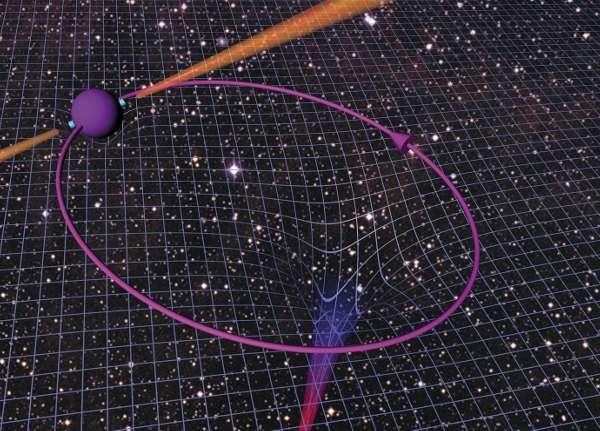 Une vue d'artiste d'un pulsar et ces deux faisceaux d'ondes radio en orbite autour d'un trou noir. © Michael Kramer