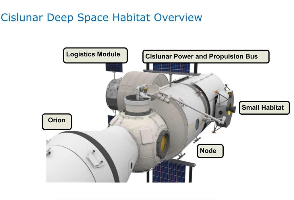 Concept d'habitat spatial, à proximité de la Lune, autour duquel travaillent la Nasa et l'ESA. © Nasa, ESA
