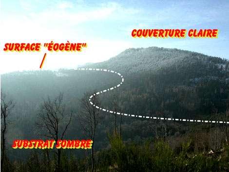 Le crêt des couvertures claires au-dessus de la surface fondamentale. Le contact lithologique entre couverture et substrat suit assez exactement la base du versant méridional des crêts. Les plateaux vers 1050 – 1110 m d'altitude se raccordant aux plateaux du Velay et sont attribués à la surface attribués à la surface fondamentale « éogène » (Etlicher, 1986) ou S1 (Klein, 1988.)